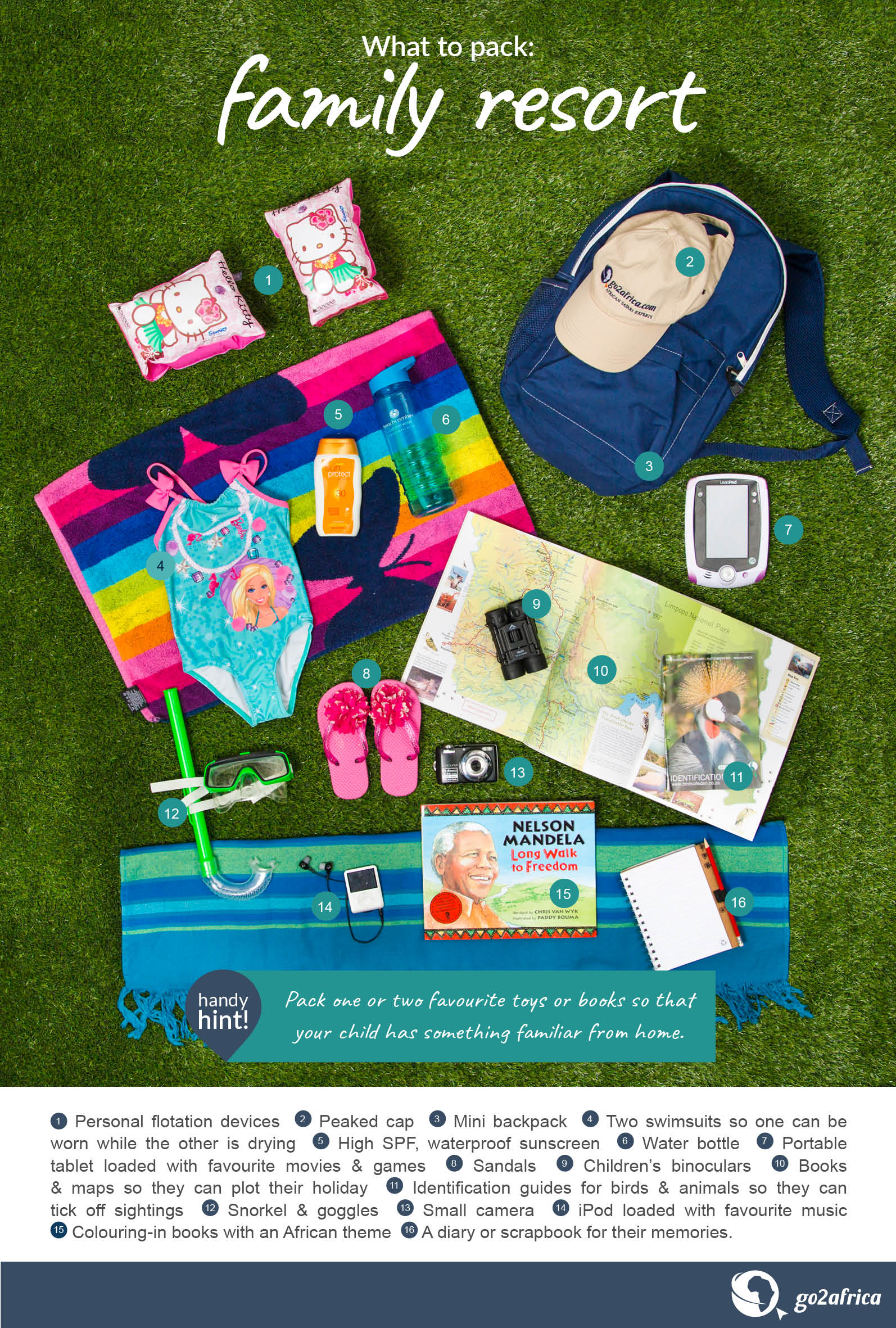 8136e25162c8 Infographic  Beach vacation  Packing checklist for kids
